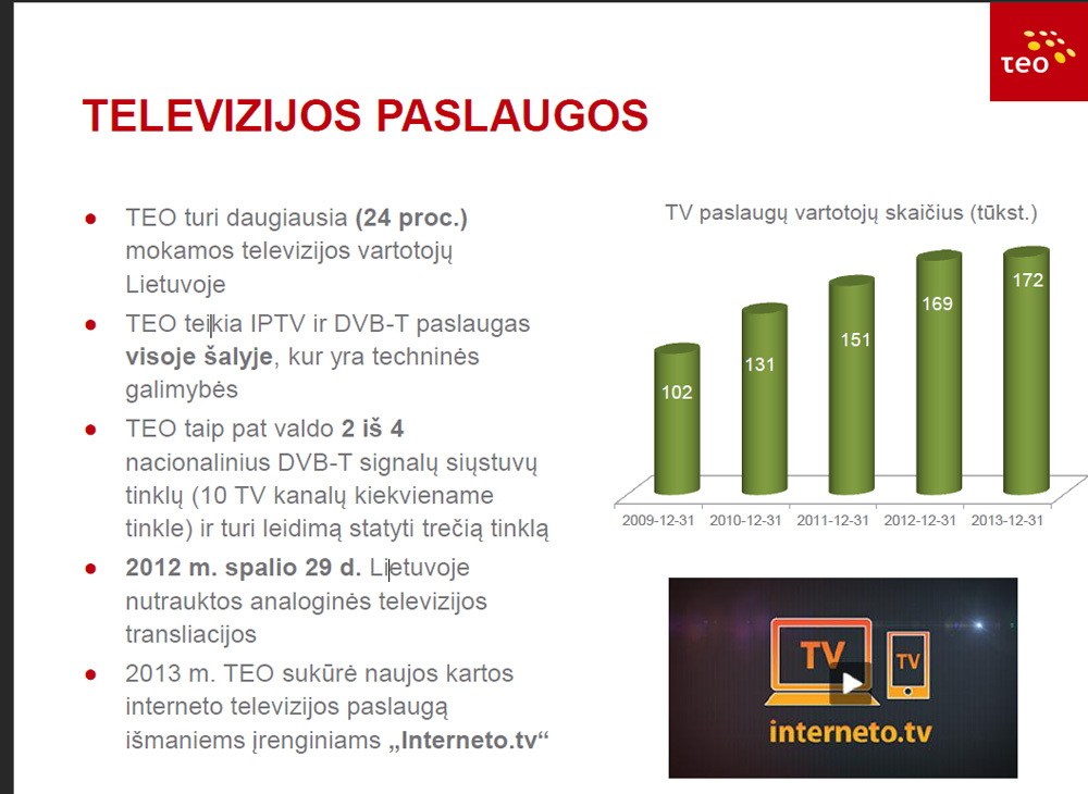 Telia interneto tv užsienyje